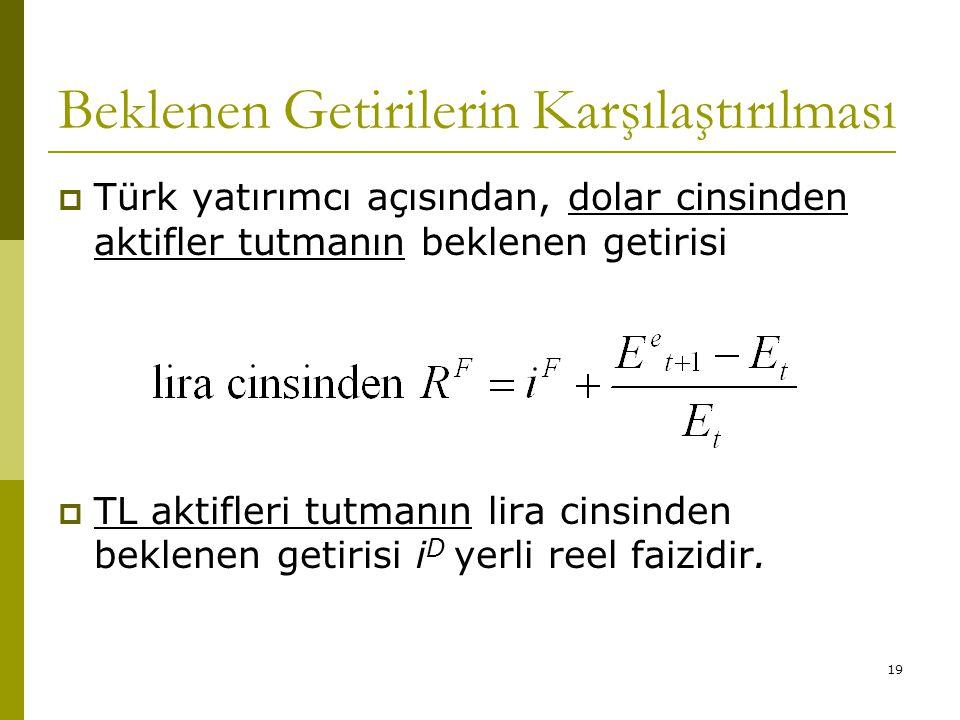19 Beklenen Getirilerin Karşılaştırılması  Türk yatırımcı açısından, dolar cinsinden aktifler tutmanın beklenen getirisi  TL aktifleri tutmanın lira