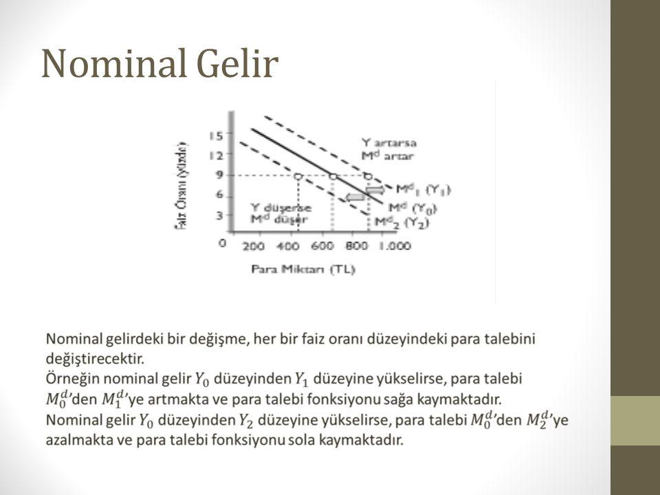 Nominal Gelir