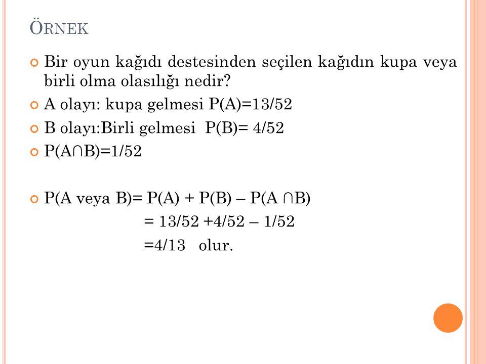 Ö RNEK Bir oyun kağıdı destesinden seçilen kağıdın kupa veya birli olma olasılığı nedir? A olayı: kupa gelmesi P(A)=13/52 B olayı:Birli gelmesi P(B)=