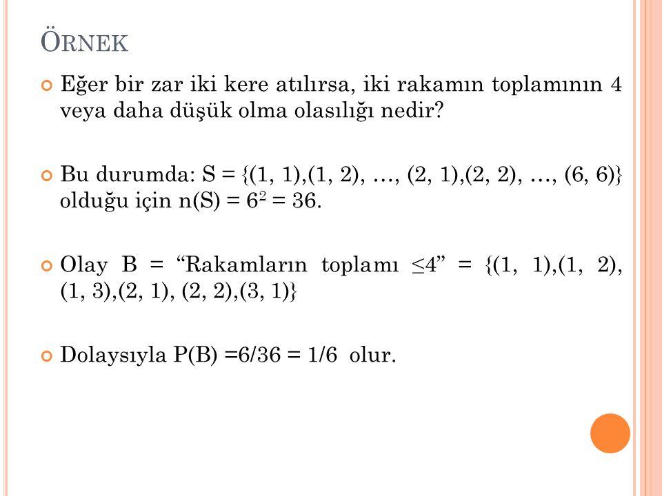 Ö RNEK Eğer bir zar iki kere atılırsa, iki rakamın toplamının 4 veya daha düşük olma olasılığı nedir? Bu durumda: S = {(1, 1),(1, 2), …, (2, 1),(2, 2)