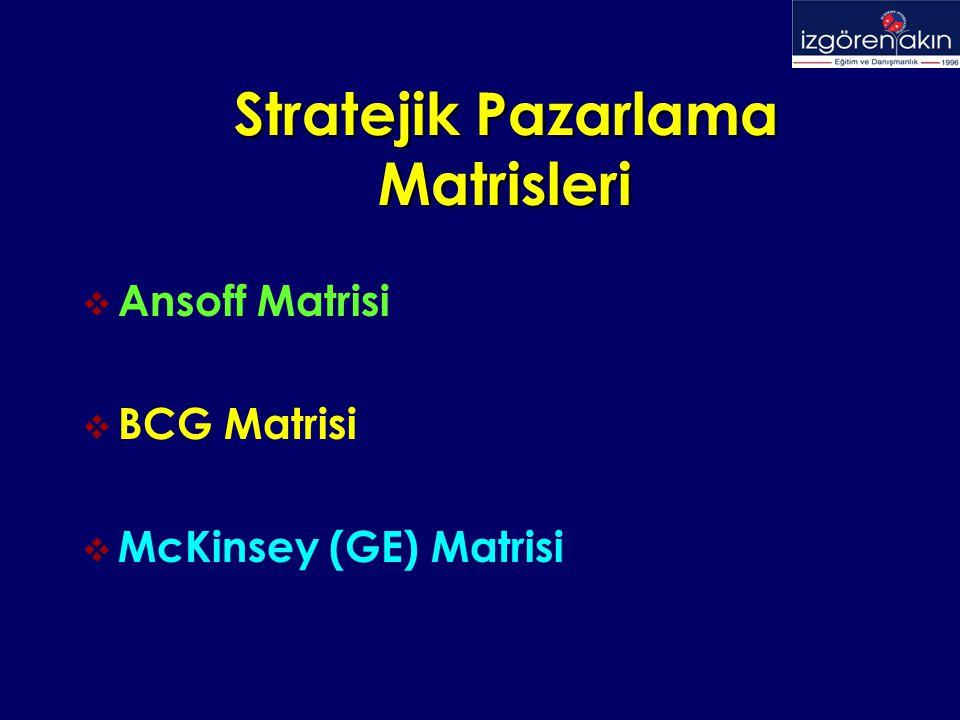 Stratejik Pazarlama Matrisleri Stratejik Pazarlama Matrisleri  Ansoff Matrisi  BCG Matrisi  McKinsey (GE) Matrisi