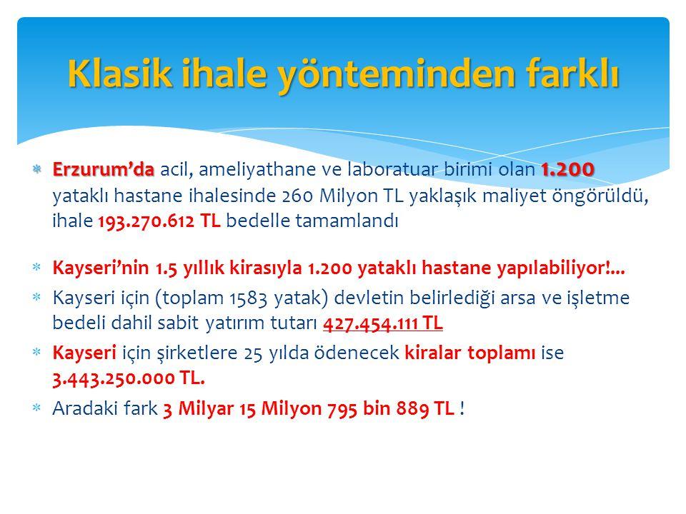 Klasik ihale yönteminden farklı  Erzurum'da 1.200  Erzurum'da acil, ameliyathane ve laboratuar birimi olan 1.200 yataklı hastane ihalesinde 260 Mily