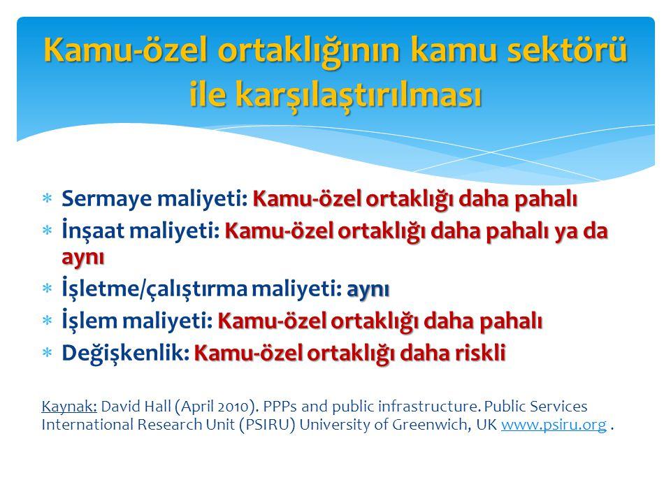 Kamu-özel ortaklığının kamu sektörü ile karşılaştırılması Kamu-özel ortaklığı daha pahalı  Sermaye maliyeti: Kamu-özel ortaklığı daha pahalı Kamu-öze