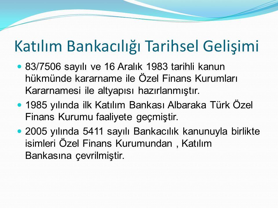 Katılım Bankacılığı Tarihsel Gelişimi 83/7506 sayılı ve 16 Aralık 1983 tarihli kanun hükmünde kararname ile Özel Finans Kurumları Kararnamesi ile alty