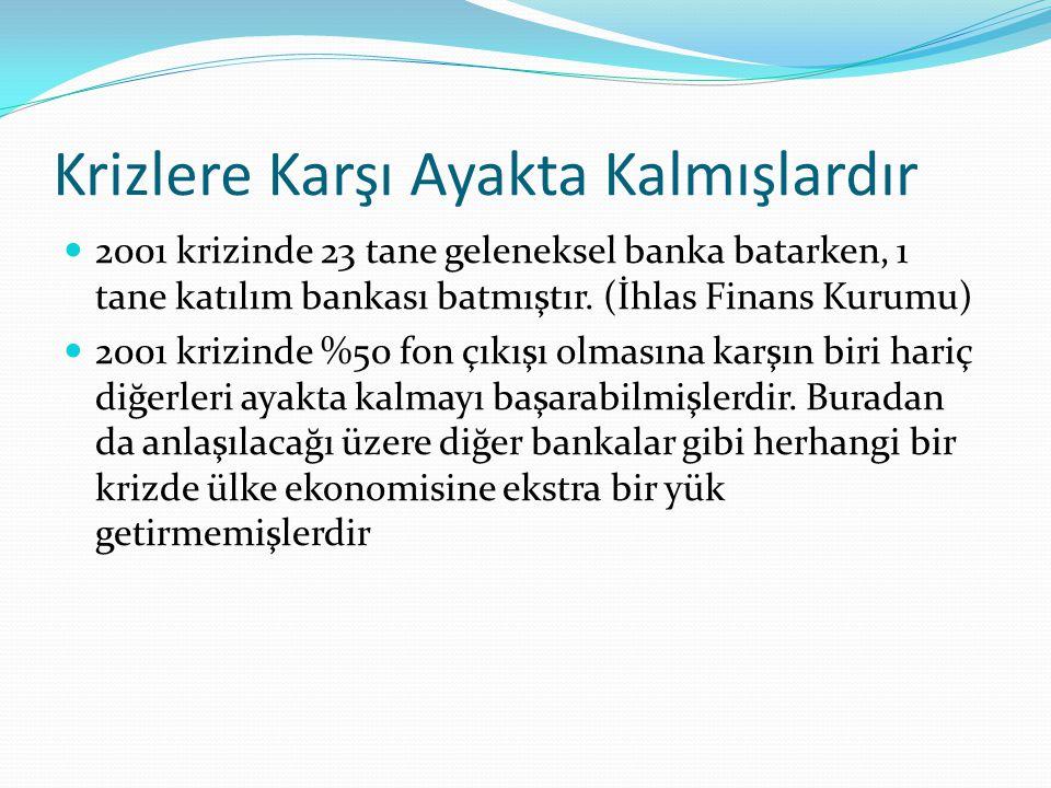 Krizlere Karşı Ayakta Kalmışlardır 2001 krizinde 23 tane geleneksel banka batarken, 1 tane katılım bankası batmıştır. (İhlas Finans Kurumu) 2001 krizi