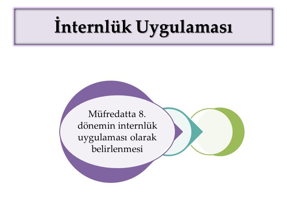İnternlük Uygulaması Müfredatta 8. dönemin internlük uygulaması olarak belirlenmesi