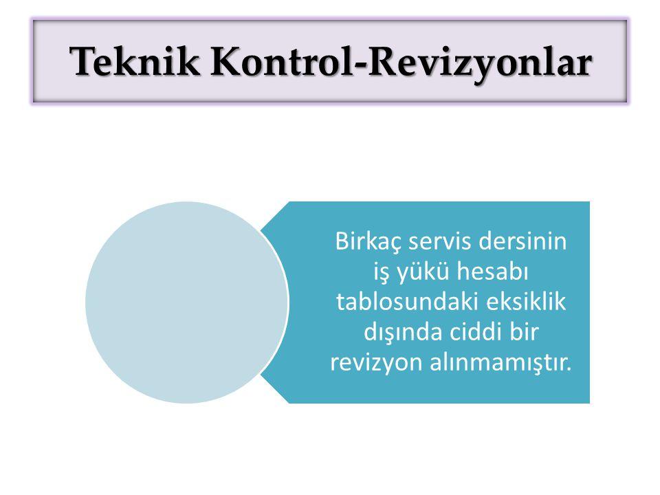 Teknik Kontrol-Revizyonlar Birkaç servis dersinin iş yükü hesabı tablosundaki eksiklik dışında ciddi bir revizyon alınmamıştır.