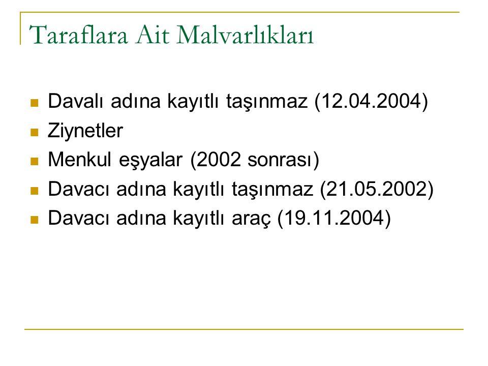 Taraflara Ait Malvarlıkları Davalı adına kayıtlı taşınmaz (12.04.2004) Ziynetler Menkul eşyalar (2002 sonrası) Davacı adına kayıtlı taşınmaz (21.05.20