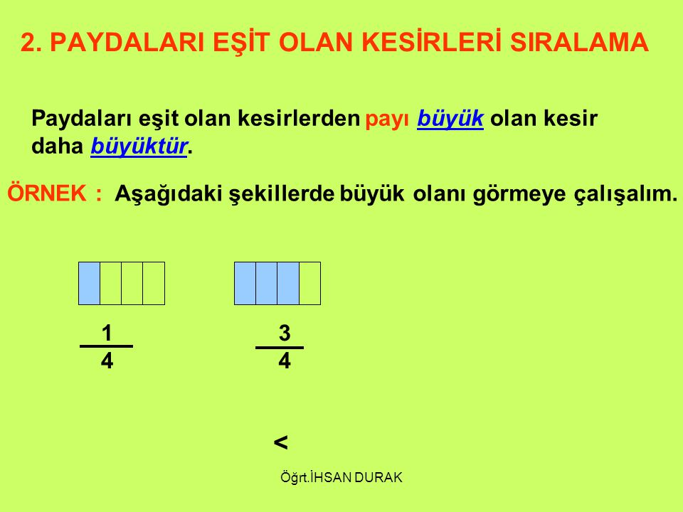 Öğrt.İHSAN DURAK 2. PAYDALARI EŞİT OLAN KESİRLERİ SIRALAMA Paydaları eşit olan kesirlerden payı büyük olan kesir daha büyüktür. ÖRNEK : Aşağıdaki şeki
