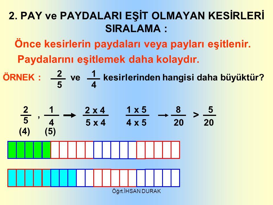 Öğrt.İHSAN DURAK Önce kesirlerin paydaları veya payları eşitlenir. Paydalarını eşitlemek daha kolaydır. 2. PAY ve PAYDALARI EŞİT OLMAYAN KESİRLERİ SIR