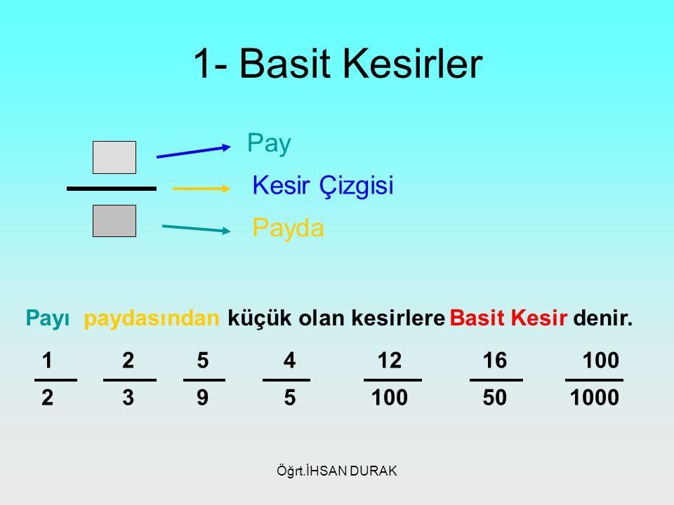Öğrt.İHSAN DURAK 1- Basit Kesirler Pay Kesir Çizgisi Payda Payı paydasından küçük olan kesirlere Basit Kesir denir. 1 2 5 4 12 16 100 2 3 9 5 100 50 1