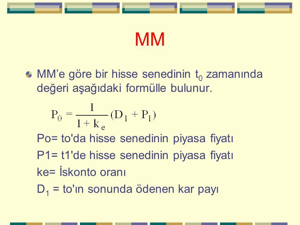 MM MM'e göre bir hisse senedinin t 0 zamanında değeri aşağıdaki formülle bulunur. Po= to'da hisse senedinin piyasa fiyatı P1= t1'de hisse senedinin pi
