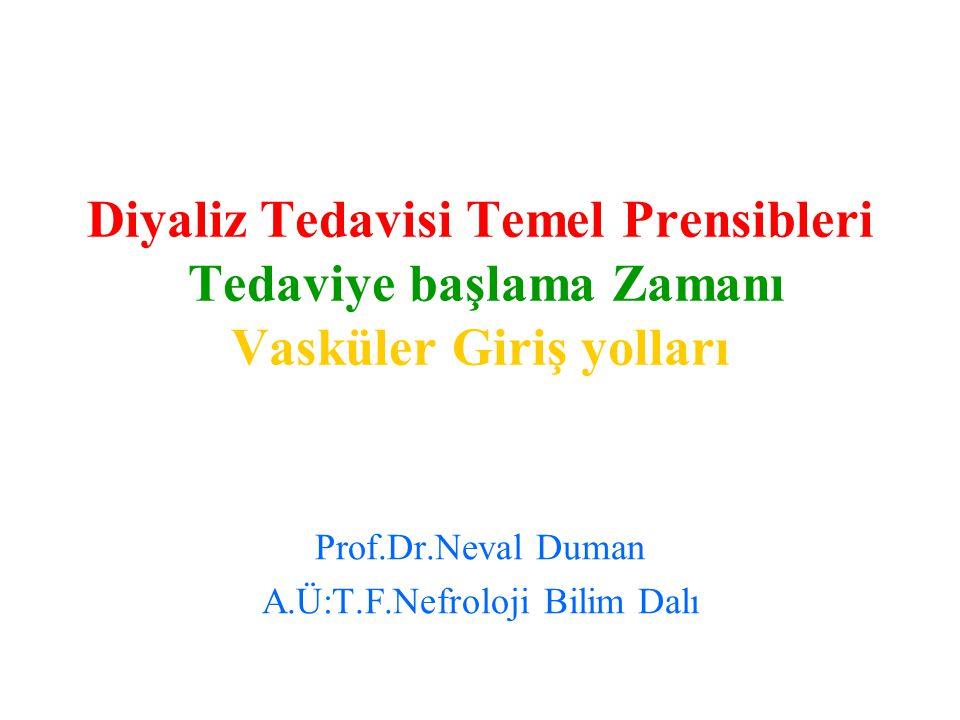 Diyaliz Tedavisi Temel Prensibleri Tedaviye başlama Zamanı Vasküler Giriş yolları Prof.Dr.Neval Duman A.Ü:T.F.Nefroloji Bilim Dalı