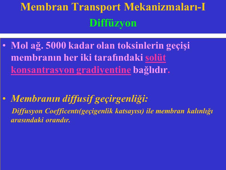 Membran Transport Mekanizmaları-I Diffüzyon Mol ağ. 5000 kadar olan toksinlerin geçişi membranın her iki tarafındaki solüt konsantrasyon gradiyentine