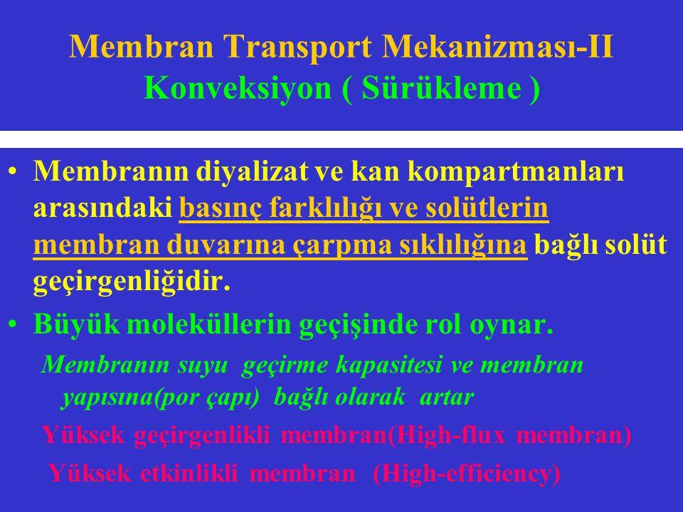 Membran Transport Mekanizması-II Konveksiyon ( Sürükleme ) Membranın diyalizat ve kan kompartmanları arasındaki basınç farklılığı ve solütlerin membran duvarına çarpma sıklılığına bağlı solüt geçirgenliğidir.