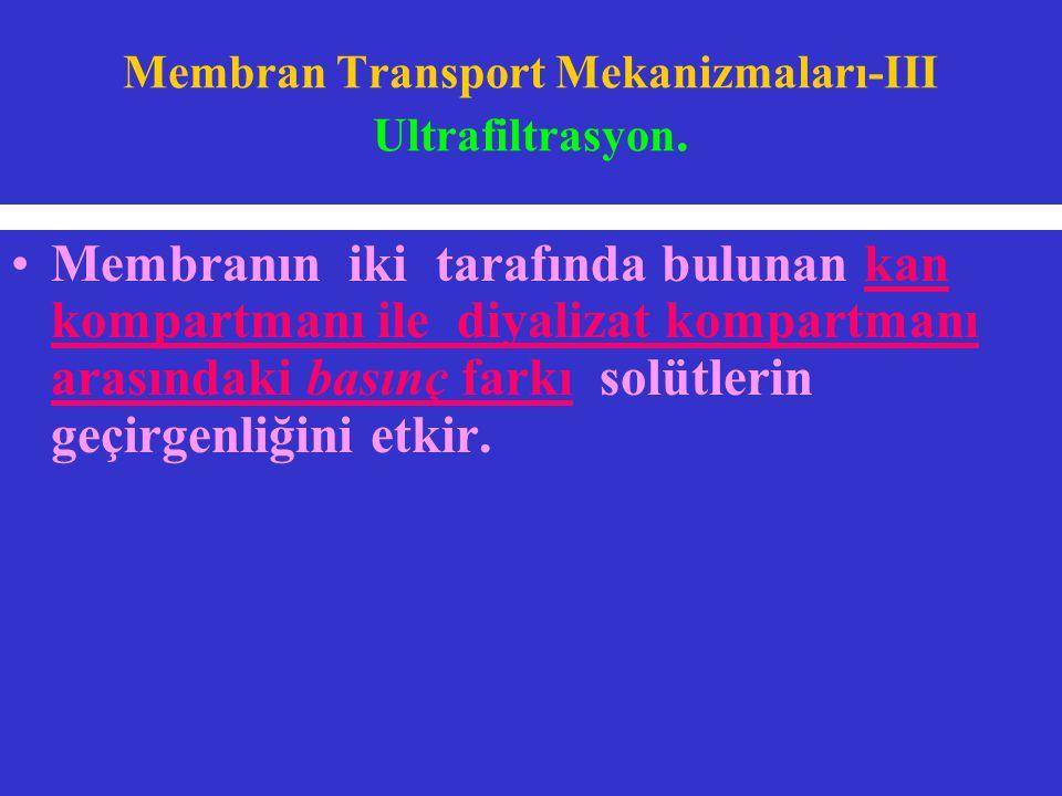 Membran Transport Mekanizmaları-III Ultrafiltrasyon. Membranın iki tarafında bulunan kan kompartmanı ile diyalizat kompartmanı arasındaki basınç farkı