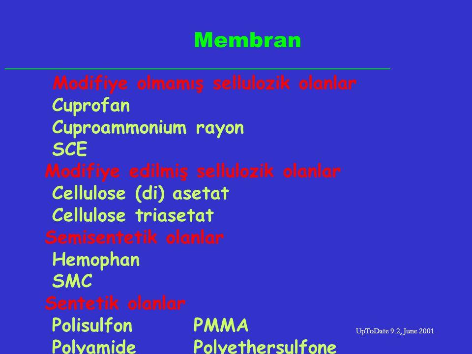 Membran _________________________________________________ Modifiye olmamış sellulozik olanlar Cuprofan Cuproammonium rayon SCE Modifiye edilmiş sellulozik olanlar Cellulose (di) asetat Cellulose triasetat Semisentetik olanlar Hemophan SMC Sentetik olanlar PolisulfonPMMA PolyamidePolyethersulfone PAN UpToDate 9.2, June 2001.
