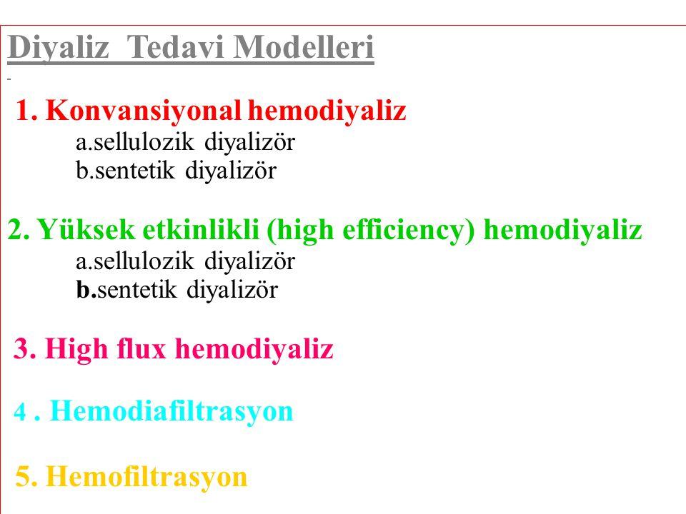 Diyaliz Tedavi Modelleri 1. Konvansiyonal hemodiyaliz a.sellulozik diyalizör b.sentetik diyalizör 2. Yüksek etkinlikli (high efficiency) hemodiyaliz a