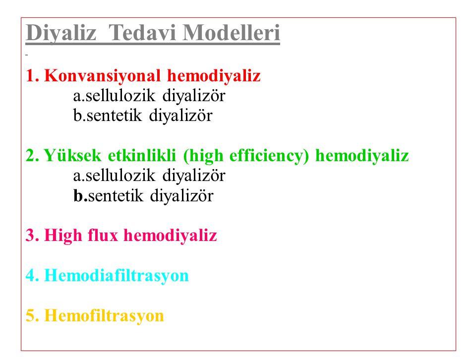 Diyaliz Tedavi Modelleri 1.