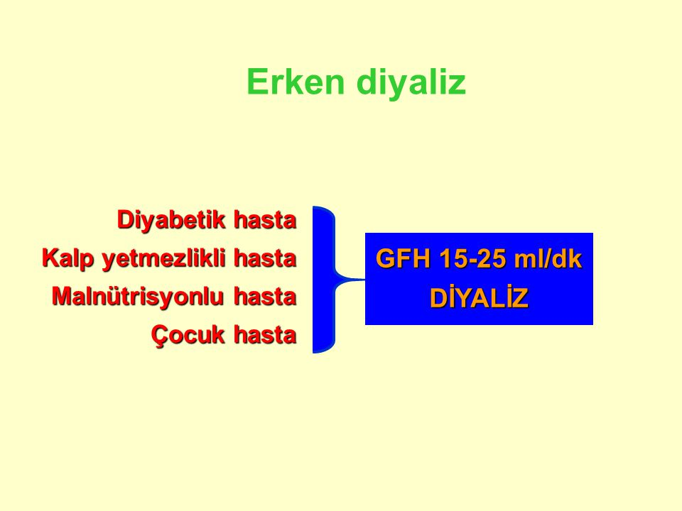Erken diyaliz Diyabetik hasta Kalp yetmezlikli hasta Malnütrisyonlu hasta Çocuk hasta GFH 15-25 ml/dk DİYALİZ