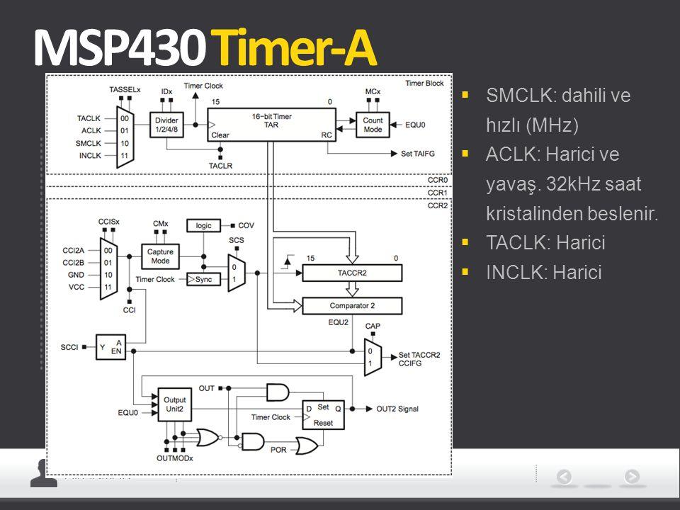Ali AKMAN MSP430 Timer-A  SMCLK: dahili ve hızlı (MHz)  ACLK: Harici ve yavaş.