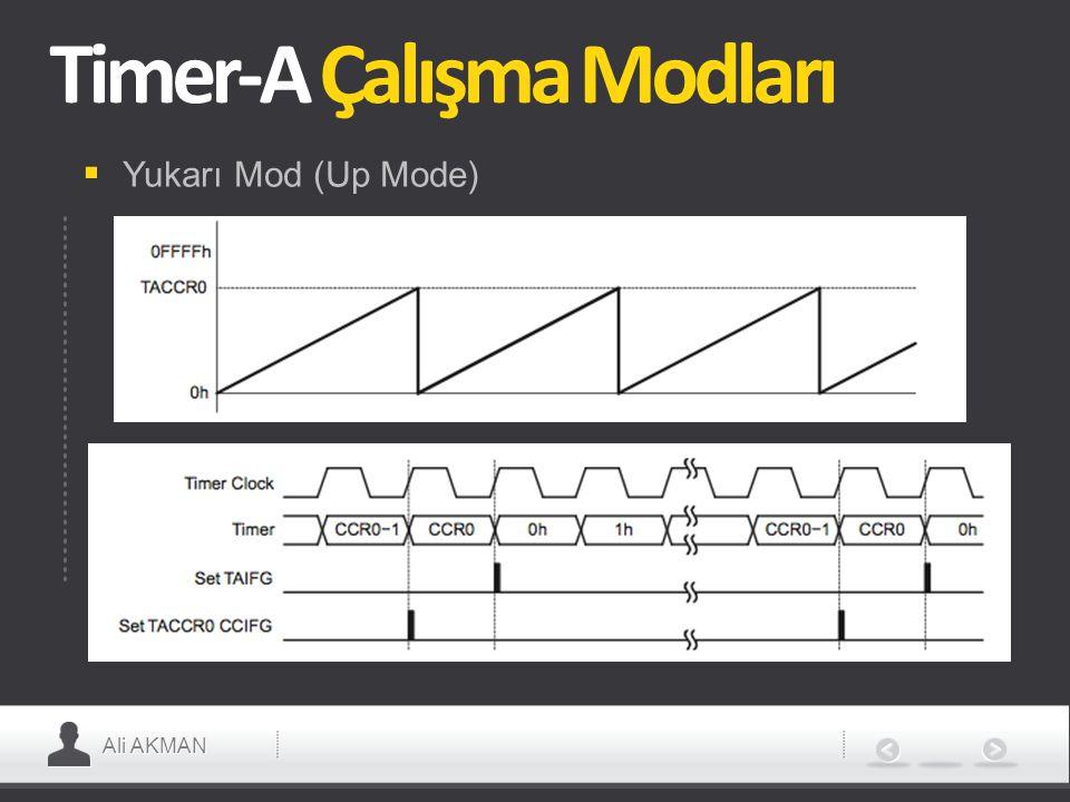 Ali AKMAN Timer-A Çalışma Modları  Yukarı Mod (Up Mode)