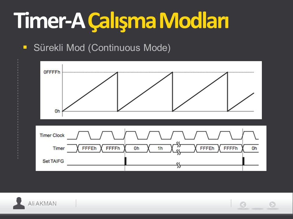 Ali AKMAN Timer-A Çalışma Modları  Sürekli Mod (Continuous Mode)