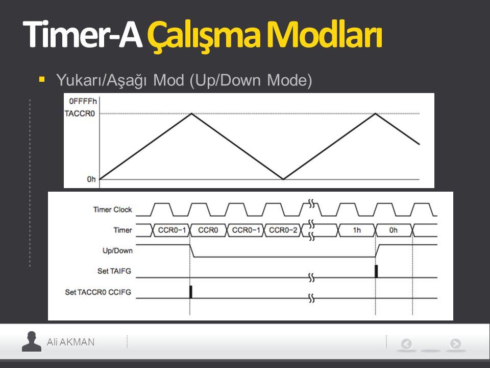Ali AKMAN Timer-A Çalışma Modları  Yukarı/Aşağı Mod (Up/Down Mode)
