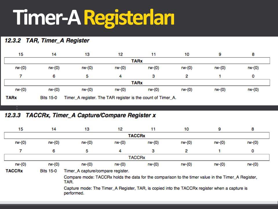 Ali AKMAN Timer-A Registerları