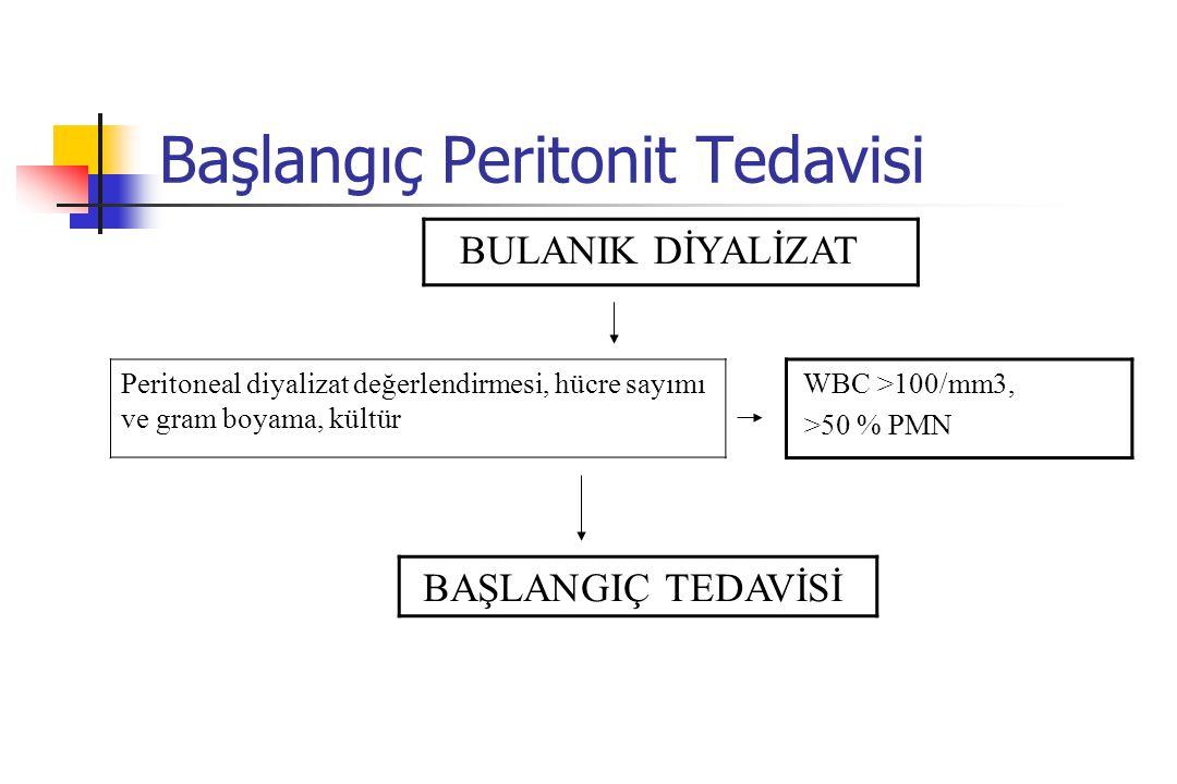 Başlangıç Peritonit Tedavisi BULANIK DİYALİZAT Peritoneal diyalizat değerlendirmesi, hücre sayımı ve gram boyama, kültür BAŞLANGIÇ TEDAVİSİ WBC >100/m