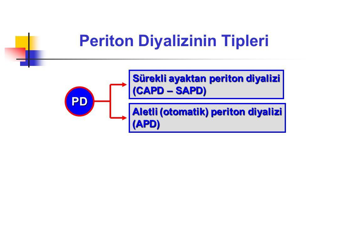 Periton Diyalizinin Avantajları 1.Tedavinin sürekli doğası nedeniyle biyokimyasal değerler ve volüm dengesi sabit seyreder.