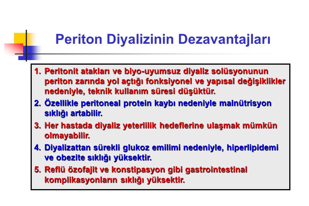 Periton Diyalizinin Dezavantajları 1.Peritonit atakları ve biyo-uyumsuz diyaliz solüsyonunun periton zarında yol açtığı fonksiyonel ve yapısal değişik