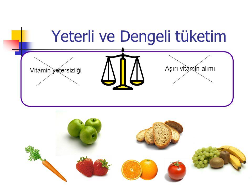 Yeterli ve Dengeli tüketim Vitamin yetersizliği Aşırı vitamin alımı