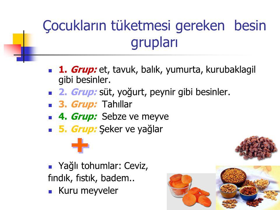 Çocukların tüketmesi gereken besin grupları 1. Grup: et, tavuk, balık, yumurta, kurubaklagil gibi besinler. 2. Grup: süt, yoğurt, peynir gibi besinler