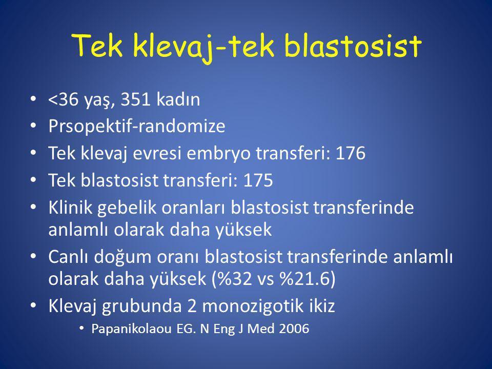 Tek klevaj-tek blastosist <36 yaş, 351 kadın Prsopektif-randomize Tek klevaj evresi embryo transferi: 176 Tek blastosist transferi: 175 Klinik gebelik oranları blastosist transferinde anlamlı olarak daha yüksek Canlı doğum oranı blastosist transferinde anlamlı olarak daha yüksek (%32 vs %21.6) Klevaj grubunda 2 monozigotik ikiz Papanikolaou EG.