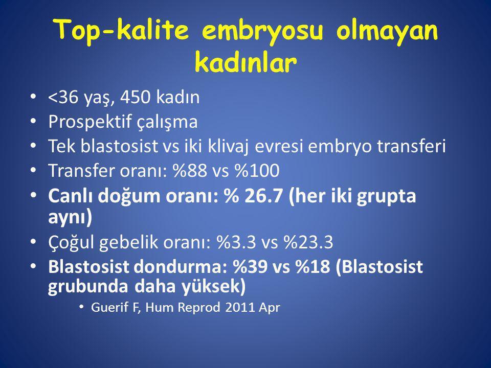Top-kalite embryosu olmayan kadınlar <36 yaş, 450 kadın Prospektif çalışma Tek blastosist vs iki klivaj evresi embryo transferi Transfer oranı: %88 vs %100 Canlı doğum oranı: % 26.7 (her iki grupta aynı) Çoğul gebelik oranı: %3.3 vs %23.3 Blastosist dondurma: %39 vs %18 (Blastosist grubunda daha yüksek) Guerif F, Hum Reprod 2011 Apr