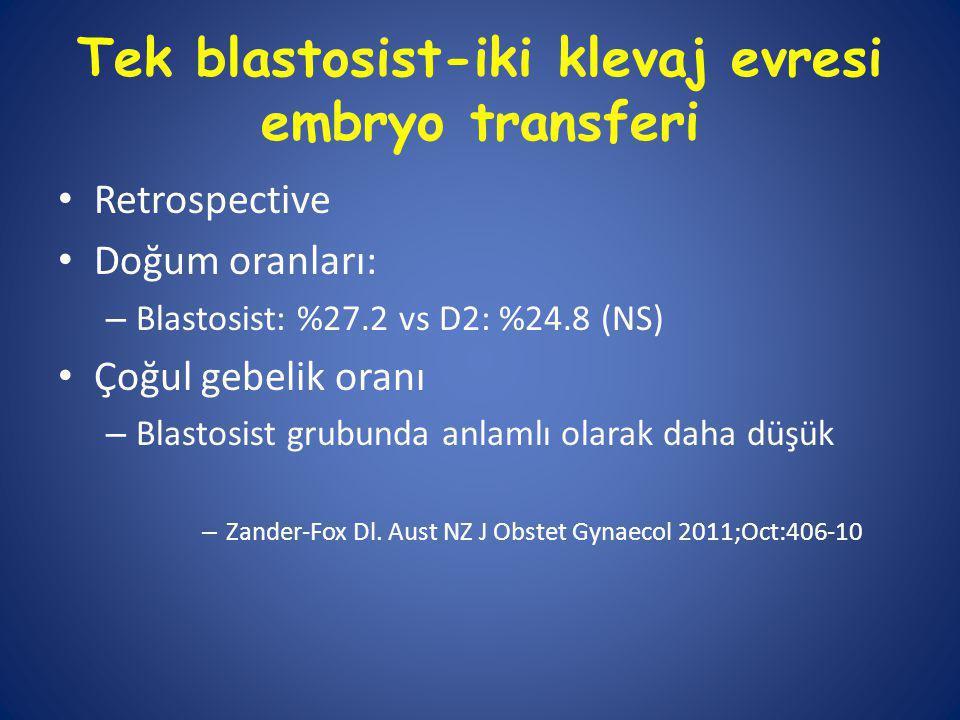 Tek blastosist-iki klevaj evresi embryo transferi Retrospective Doğum oranları: – Blastosist: %27.2 vs D2: %24.8 (NS) Çoğul gebelik oranı – Blastosist grubunda anlamlı olarak daha düşük – Zander-Fox Dl.
