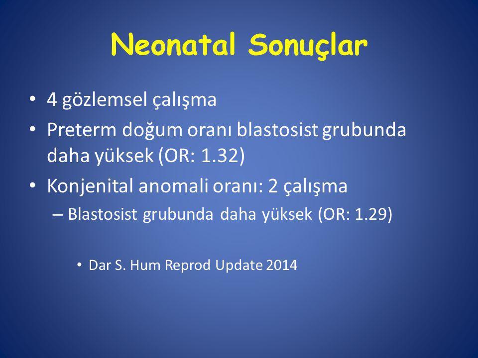 Neonatal Sonuçlar 4 gözlemsel çalışma Preterm doğum oranı blastosist grubunda daha yüksek (OR: 1.32) Konjenital anomali oranı: 2 çalışma – Blastosist grubunda daha yüksek (OR: 1.29) Dar S.