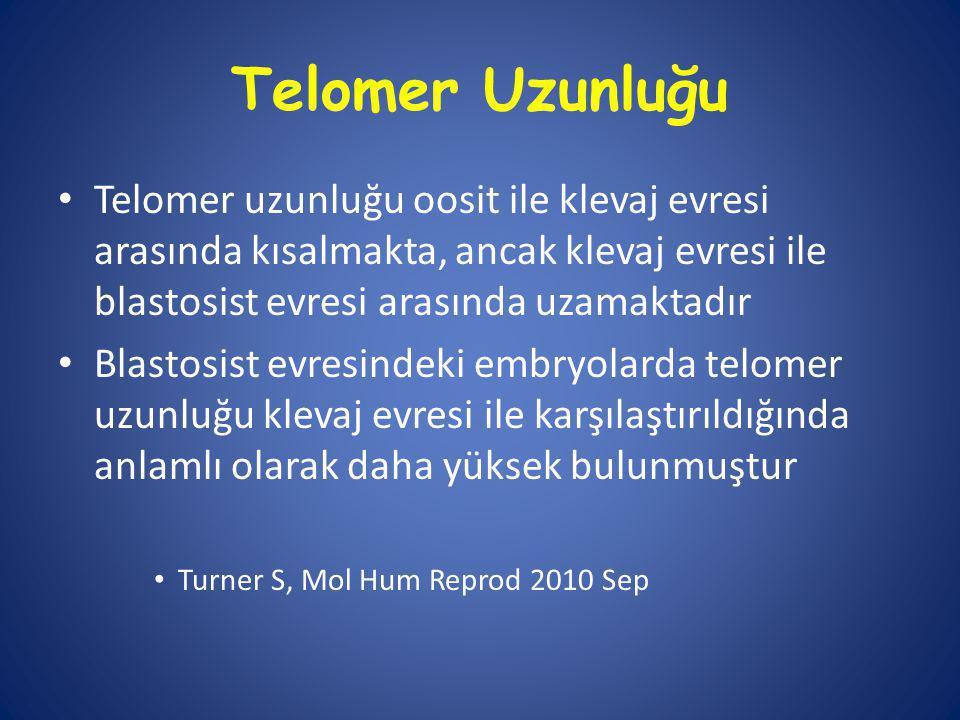 Telomer Uzunluğu Telomer uzunluğu oosit ile klevaj evresi arasında kısalmakta, ancak klevaj evresi ile blastosist evresi arasında uzamaktadır Blastosist evresindeki embryolarda telomer uzunluğu klevaj evresi ile karşılaştırıldığında anlamlı olarak daha yüksek bulunmuştur Turner S, Mol Hum Reprod 2010 Sep