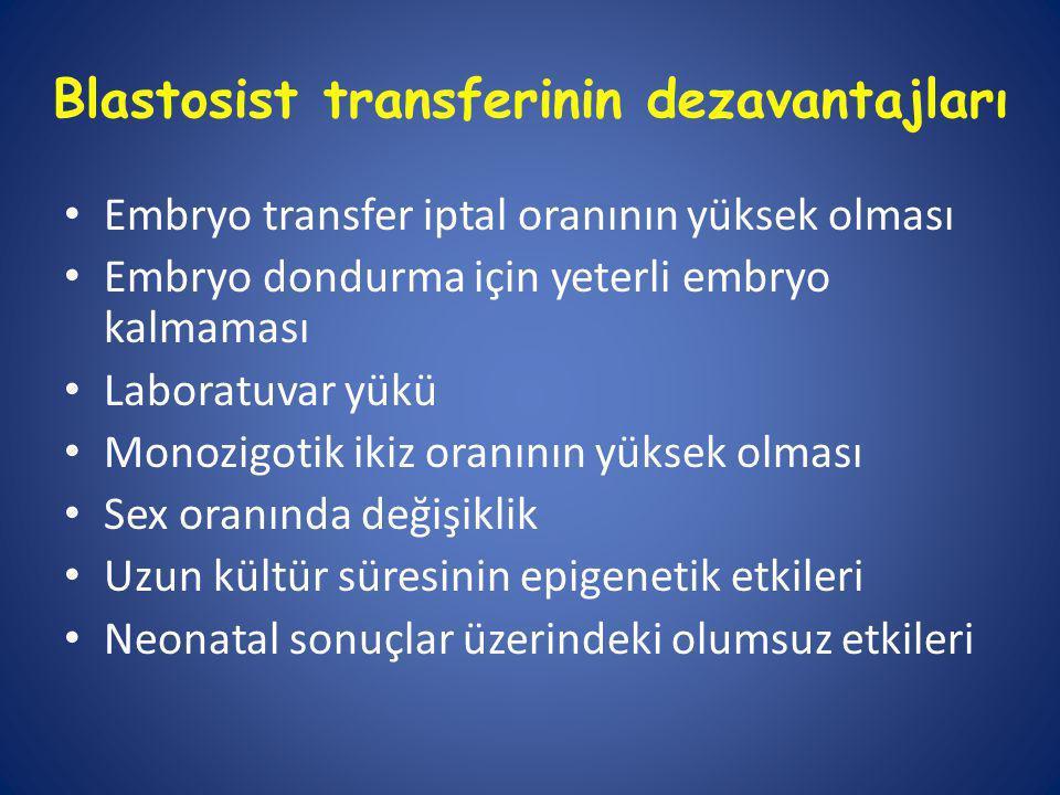 Blastosist transferinin dezavantajları Embryo transfer iptal oranının yüksek olması Embryo dondurma için yeterli embryo kalmaması Laboratuvar yükü Monozigotik ikiz oranının yüksek olması Sex oranında değişiklik Uzun kültür süresinin epigenetik etkileri Neonatal sonuçlar üzerindeki olumsuz etkileri