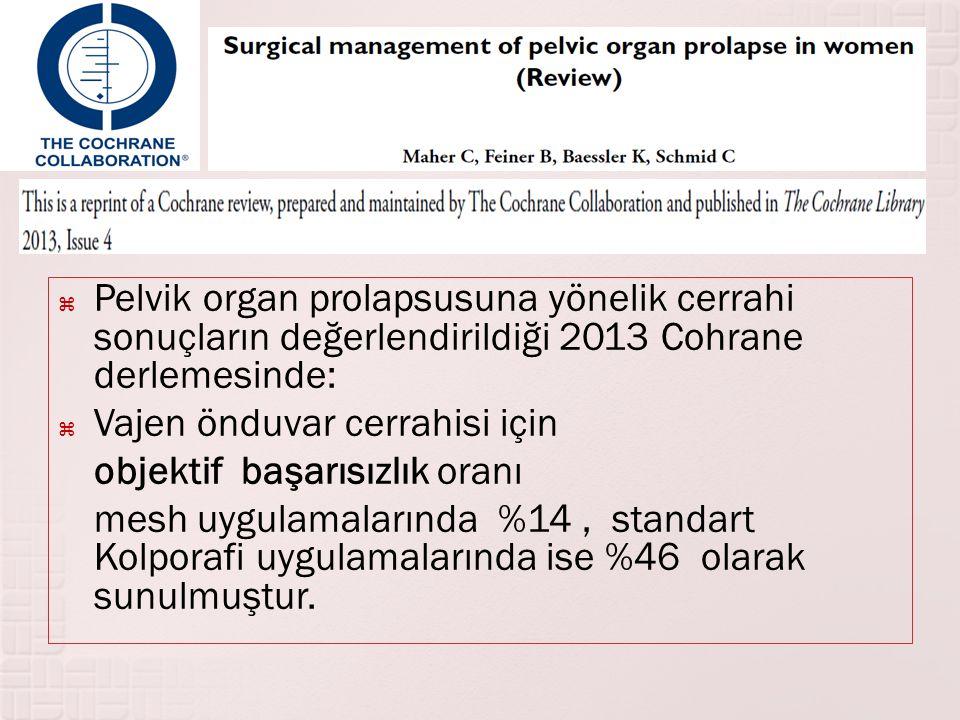  Pelvik organ prolapsusuna yönelik cerrahi sonuçların değerlendirildiği 2013 Cohrane derlemesinde:  Vajen önduvar cerrahisi için objektif başarısızl