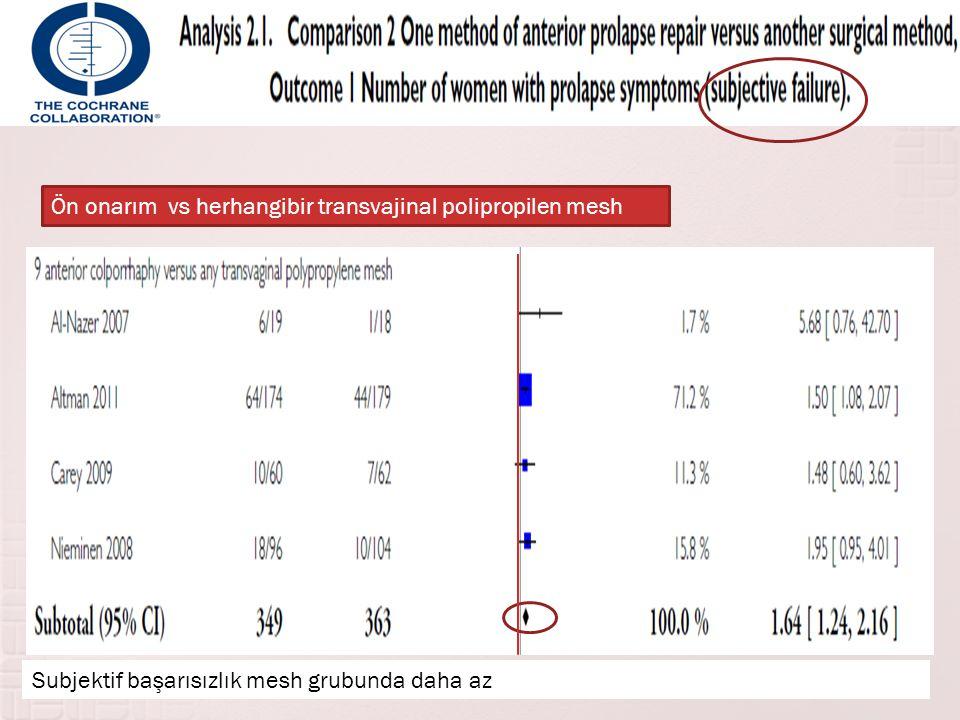 Ön onarım vs herhangibir transvajinal polipropilen mesh Subjektif başarısızlık mesh grubunda daha az