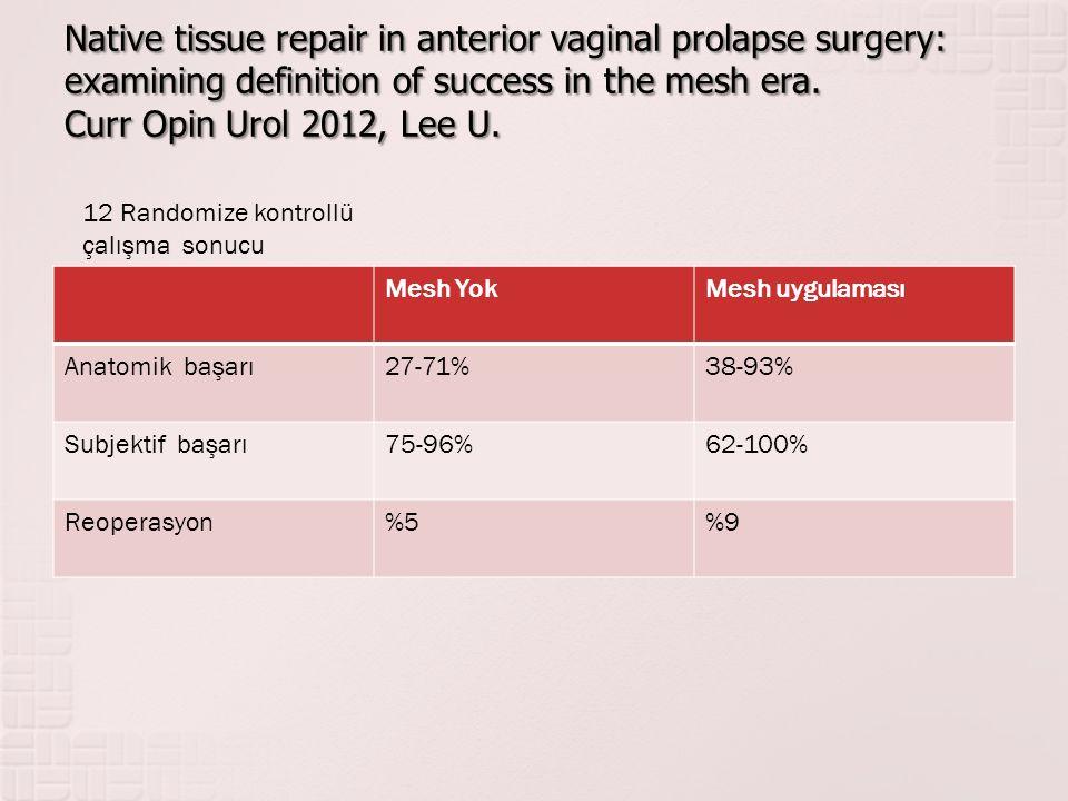 Native tissue repair in anterior vaginal prolapse surgery: examining definition of success in the mesh era. Curr Opin Urol 2012, Lee U. Mesh YokMesh u