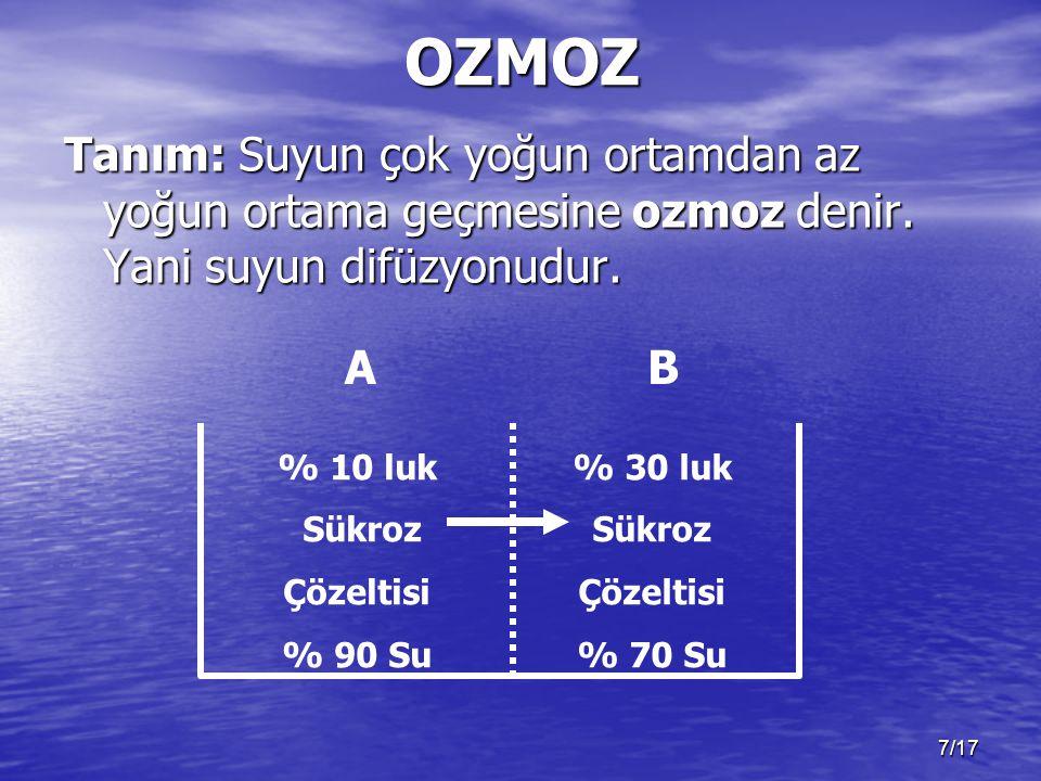 7/17OZMOZ Tanım: Suyun çok yoğun ortamdan az yoğun ortama geçmesine ozmoz denir.