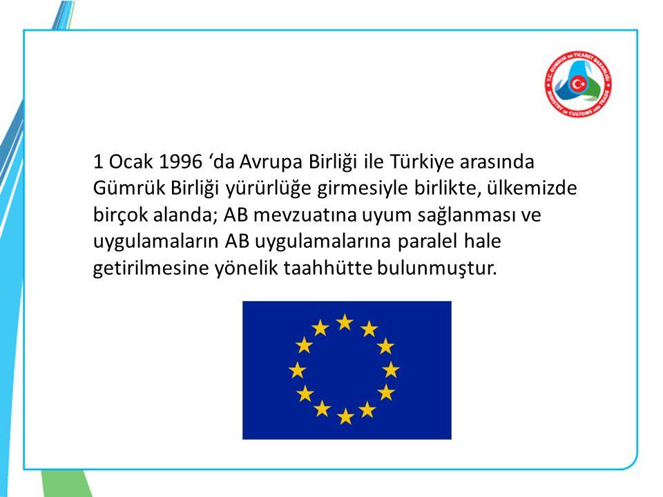1 Ocak 1996 'da Avrupa Birliği ile Türkiye arasında Gümrük Birliği yürürlüğe girmesiyle birlikte, ülkemizde birçok alanda; AB mevzuatına uyum sağlanma
