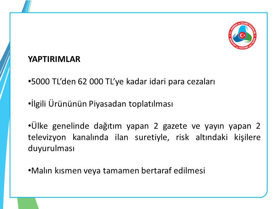YAPTIRIMLAR 5000 TL'den 62 000 TL'ye kadar idari para cezaları İlgili Ürününün Piyasadan toplatılması Ülke genelinde dağıtım yapan 2 gazete ve yayın y