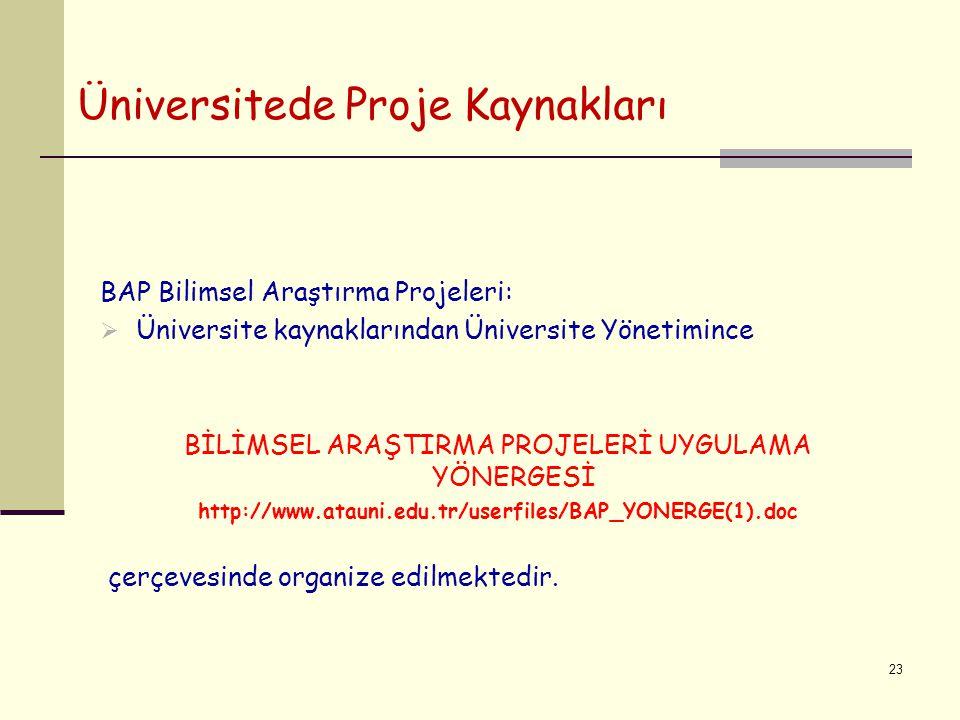 Üniversitede Proje Kaynakları BAP Bilimsel Araştırma Projeleri:  Üniversite kaynaklarından Üniversite Yönetimince BİLİMSEL ARAŞTIRMA PROJELERİ UYGULAMA YÖNERGESİ http://www.atauni.edu.tr/userfiles/BAP_YONERGE(1).doc çerçevesinde organize edilmektedir.
