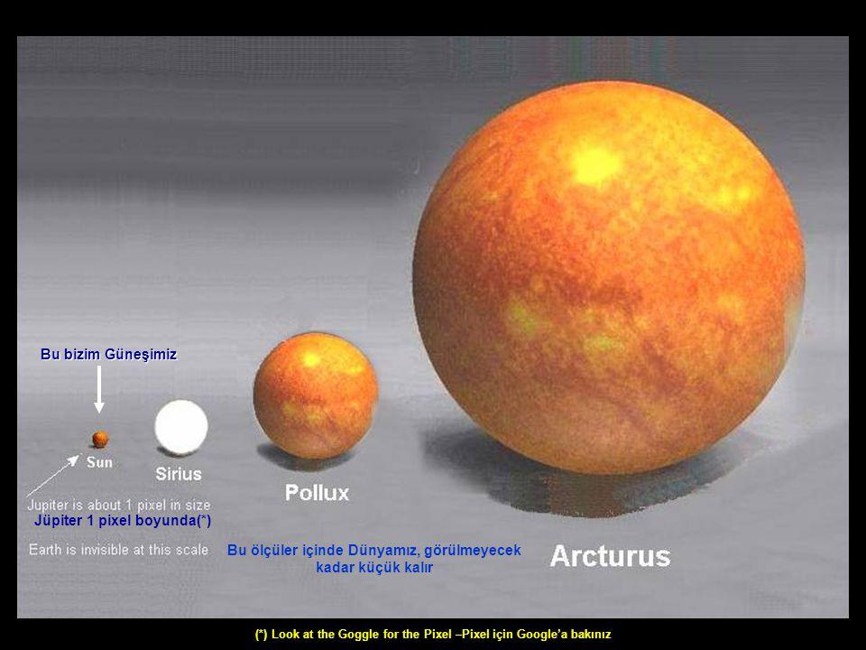 Bunlar epey aydınlatıcı, değil mi Ama gelin bir de Güneş Sistemimizin dışına bakalım...