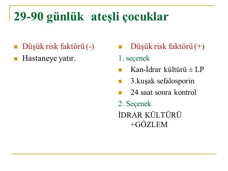 29-90 günlük ateşli çocuklar Düşük risk faktörü (-) Hastaneye yatır. Düşük risk faktörü (+) 1. seçenek Kan-İdrar kültürü ± LP 3.kuşak sefalosporin 24
