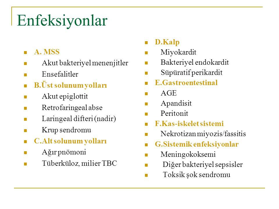 3-36 ay arası olan çocuklar Toksik-hasta görünümlü Hastaneye yatır.